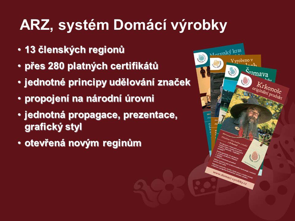 13 členských regionů13 členských regionů přes 280 platných certifikátůpřes 280 platných certifikátů jednotné principy udělování značekjednotné principy udělování značek propojení na národní úrovnipropojení na národní úrovni jednotná propagace, prezentace, grafický styljednotná propagace, prezentace, grafický styl otevřená novým reginůmotevřená novým reginům ARZ, systém Domácí výrobky