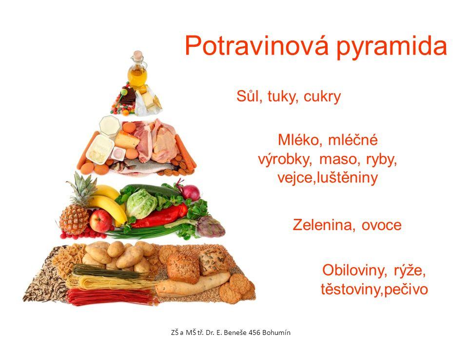 Potravinová pyramida Sůl, tuky, cukry Mléko, mléčné výrobky, maso, ryby, vejce,luštěniny Zelenina, ovoce Obiloviny, rýže, těstoviny,pečivo ZŠ a MŠ tř.