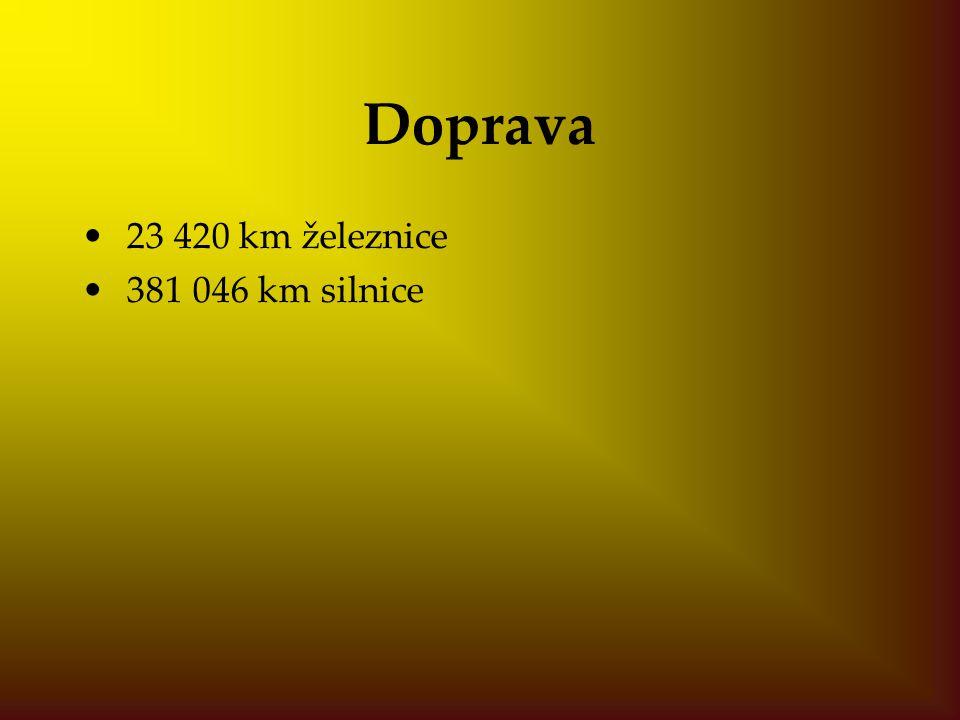 Doprava 23 420 km železnice 381 046 km silnice
