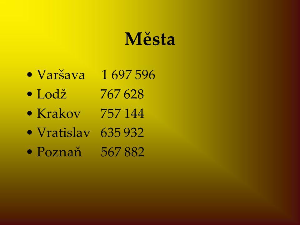 Města Varšava 1 697 596 Lodž 767 628 Krakov 757 144 Vratislav 635 932 Poznaň 567 882