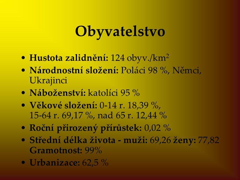Obyvatelstvo Hustota zalidnění: 124 obyv./km 2 Národnostní složení: Poláci 98 %, Němci, Ukrajinci Náboženství: katolíci 95 % Věkové složení: 0-14 r. 1