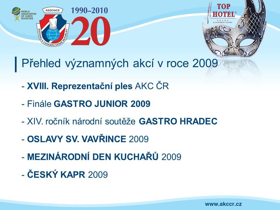 Přehled významných akcí v roce 2009 - XVIII. Reprezentační ples AKC ČR - Finále GASTRO JUNIOR 2009 - XIV. ročník národní soutěže GASTRO HRADEC - OSLAV