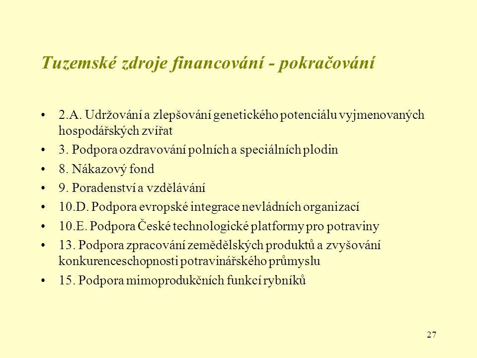 27 Tuzemské zdroje financování - pokračování 2.A. Udržování a zlepšování genetického potenciálu vyjmenovaných hospodářských zvířat 3. Podpora ozdravov