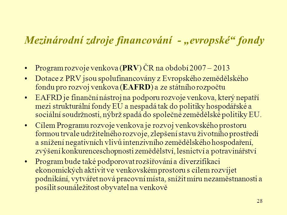 """28 Mezinárodní zdroje financování - """"evropské"""" fondy Program rozvoje venkova (PRV) ČR na období 2007 – 2013 Dotace z PRV jsou spolufinancovány z Evrop"""