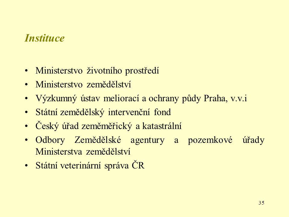 35 Instituce Ministerstvo životního prostředí Ministerstvo zemědělství Výzkumný ústav meliorací a ochrany půdy Praha, v.v.i Státní zemědělský interven