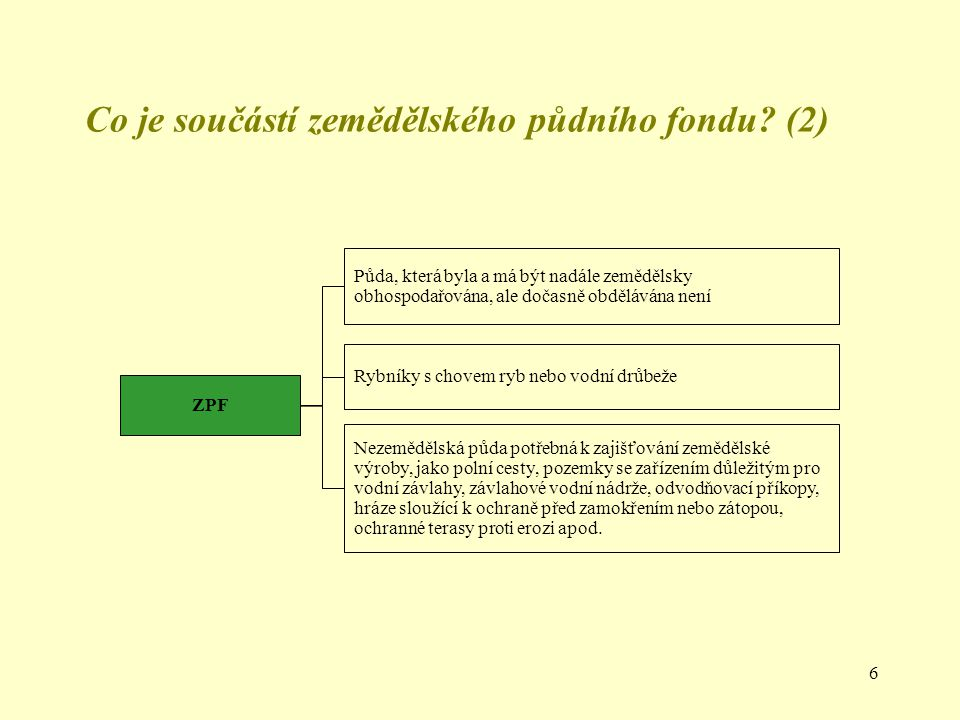 17 Výhled vývoje legislativy Výhled vývoje legislativy Evropských společenství Legislativa ČR - výhled