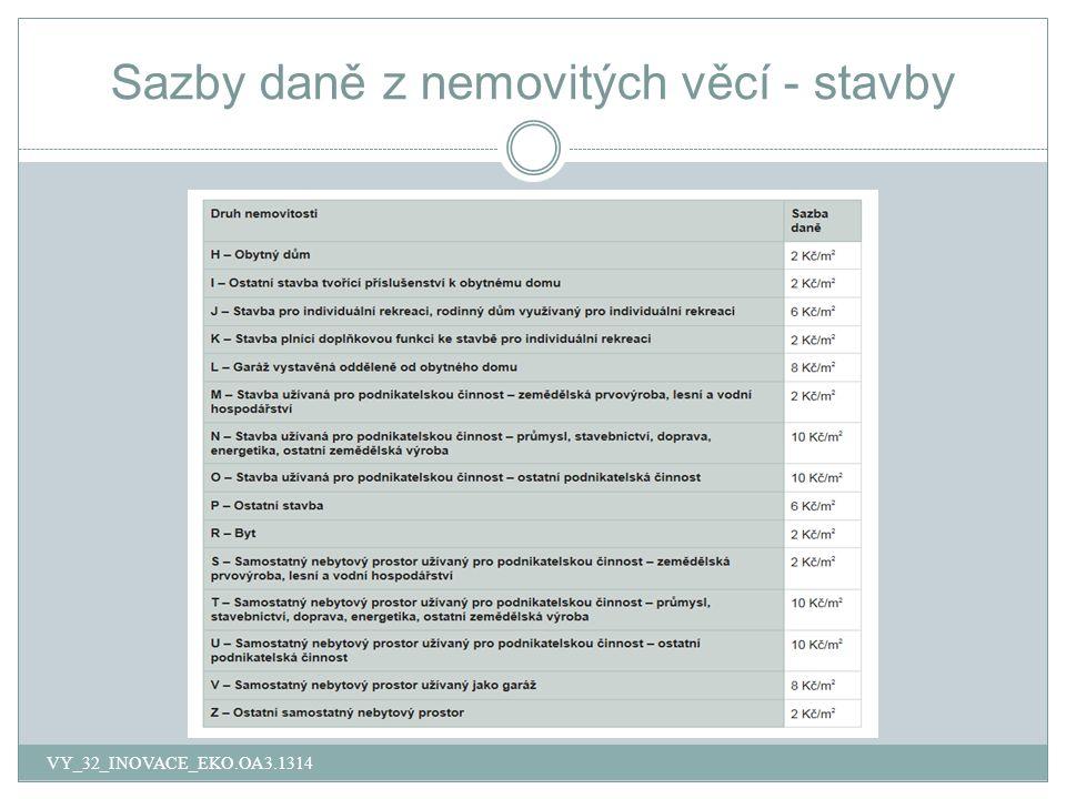 Sazby daně z nemovitých věcí - stavby VY_32_INOVACE_EKO.OA3.1314