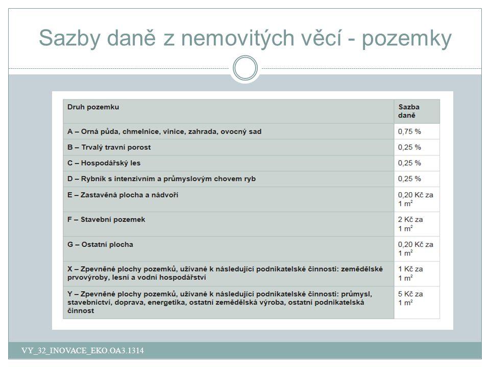 Sazby daně z nemovitých věcí - pozemky VY_32_INOVACE_EKO.OA3.1314