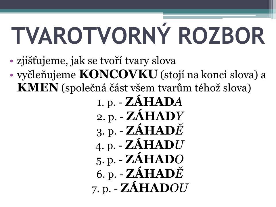TVAROTVORNÝ ROZBOR zjišťujeme, jak se tvoří tvary slova vyčleňujeme KONCOVKU (stojí na konci slova) a KMEN (společná část všem tvarům téhož slova) 1.