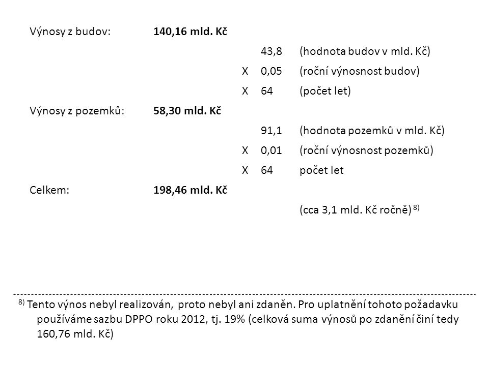 Výnosy z budov:140,16 mld. Kč 43,8(hodnota budov v mld.