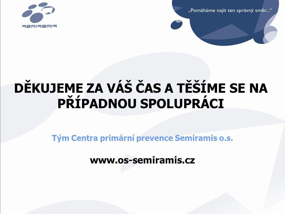 DĚKUJEME ZA VÁŠ ČAS A TĚŠÍME SE NA PŘÍPADNOU SPOLUPRÁCI Tým Centra primární prevence Semiramis o.s.
