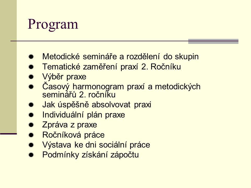 Program  Metodické semináře a rozdělení do skupin  Tematické zaměření praxí 2. Ročníku  Výběr praxe  Časový harmonogram praxí a metodických seminá