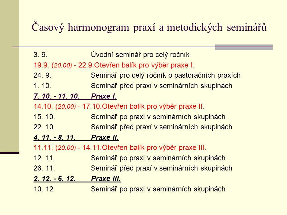 Časový harmonogram praxí a metodických seminářů 3. 9.Úvodní seminář pro celý ročník 19.9. ( 20.00) - 22.9.Otevřen balík pro výběr praxe I. 24. 9.Semin