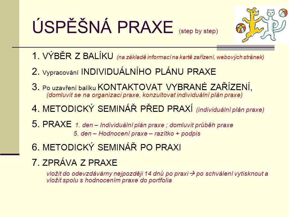 ÚSPĚŠNÁ PRAXE (step by step) 1. VÝBĚR Z BALÍKU (na základě informací na kartě zařízení, webových stránek) 2. Vypracování INDIVIDUÁLNÍHO PLÁNU PRAXE 3.