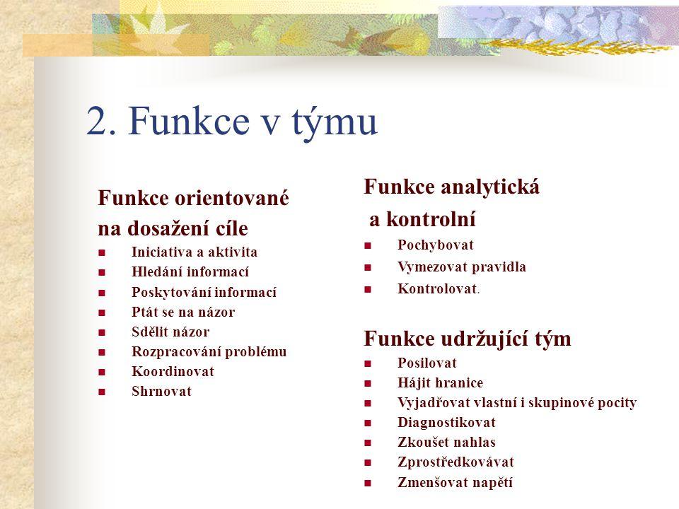 2. Funkce v týmu Funkce orientované na dosažení cíle Iniciativa a aktivita Hledání informací Poskytování informací Ptát se na názor Sdělit názor Rozpr