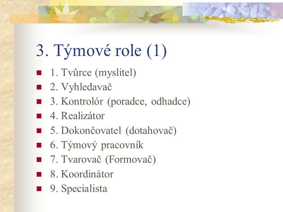 3. Týmové role (1) 1. Tvůrce (myslitel) 2. Vyhledavač 3. Kontrolór (poradce, odhadce) 4. Realizátor 5. Dokončovatel (dotahovač) 6. Týmový pracovník 7.