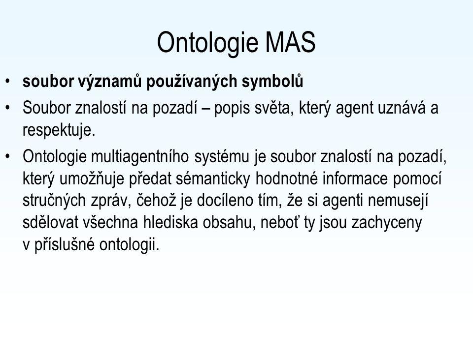 Schéma komunikace (Gillernová 1997) Účastník komunikace č.