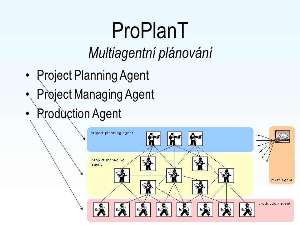 PROSA Product (holon výrobku) Reprezentuje výrobek a monitorování výrobního procesu Resource (holon výrobníhoprocesu) Výrobní linky, zařízení, procesy Order (holon objednávky) Obsluhuje požadavky na výrobní holony Staff (holon obsluhy) Podpora pro optimalizaci a koordinaci