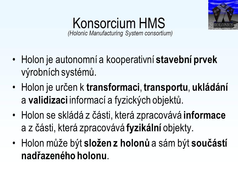 """Co je to """"holonický Slovo """"holon navrhl před dvaceti lety maďarský filosof Arthur Koestler a označoval jím: """"základní organizační jednotku biologických a společenských systémů Holos= celek On= část, jednotlivec, přesně """"jsoucno – tedy něco co jest."""