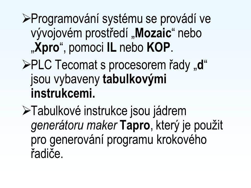 Stránky věnované holonickým systémům http://www.holon.ic.cz