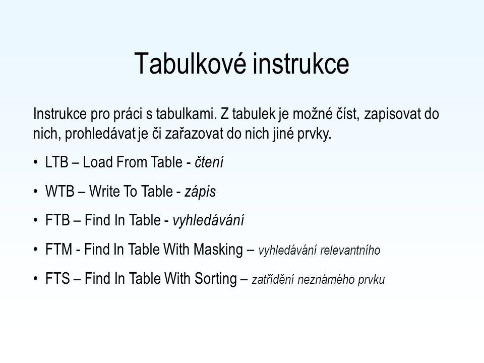 """Tabulka #table word tabulka=10,20,30,40,50,60,70,80,90 #table byte tabulka= %11111111, %01111111, %00000111, %00000011, %00000001, %00000001 #table bit tabulka = 1,0,0,0,1,0,1,1,1,0,0,1,0,1,1 Tabulka je datová struktura připomínající """"jednorozměrné pole , jak jej známe z vyšších programovacích jazyků."""