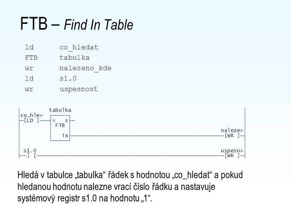 WTB – Write To Table ld #9 ;Mez tabulky ld kam ;Index ld co ;Hodnota, která se má zapsat na ;pozici kam do tabulky tabulka .