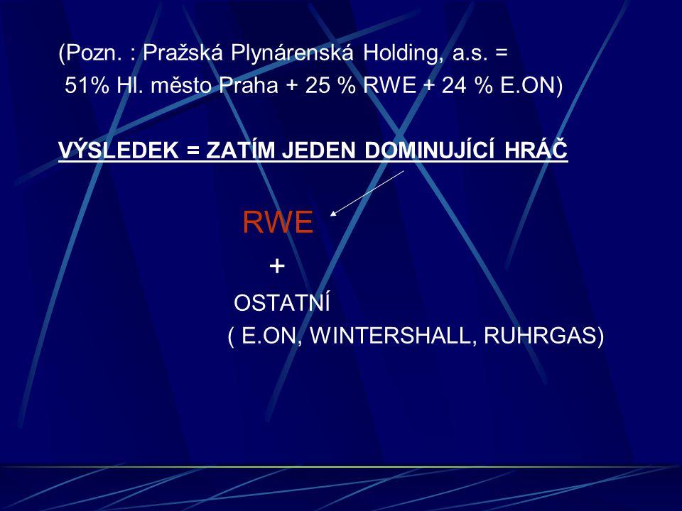 (Pozn. : Pražská Plynárenská Holding, a.s. = 51% Hl.