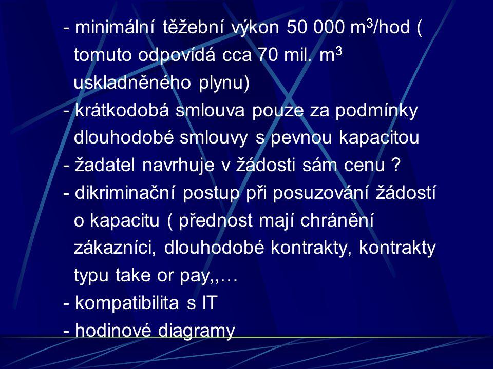 - minimální těžební výkon 50 000 m 3 /hod ( tomuto odpovídá cca 70 mil.