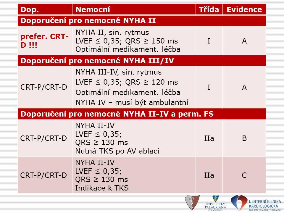 Dop.NemocníTřídaEvidence Doporučení pro nemocné NYHA II prefer. CRT- D !!! NYHA II, sin. rytmus LVEF ≤ 0,35; QRS ≥ 150 ms Optimální medikament. léčba