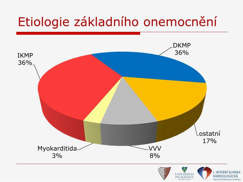 Etiologie základního onemocnění