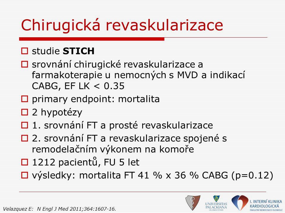 Mechanické podpory - LVAD Pacient zařaditelný do programu OTS Symptomatologie NYHA III-IV Dependence na inotropní podpoře Refrakternost k max.