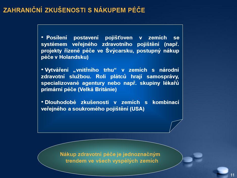 11 ZAHRANIČNÍ ZKUŠENOSTI S NÁKUPEM PÉČE Posílení postavení pojišťoven v zemích se systémem veřejného zdravotního pojištění (např. projekty řízené péče