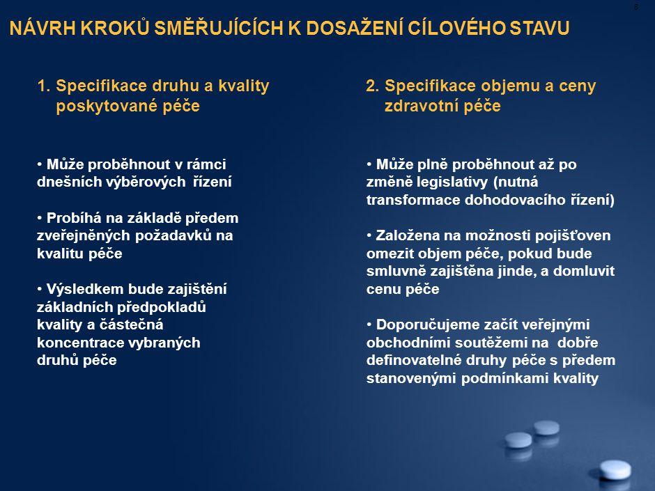 8 1. Specifikace druhu a kvality poskytované péče 2.