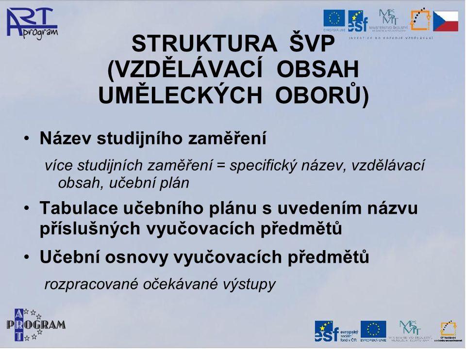 STRUKTURA ŠVP (VZDĚLÁVACÍ OBSAH UMĚLECKÝCH OBORŮ) Název studijního zaměření více studijních zaměření = specifický název, vzdělávací obsah, učební plán