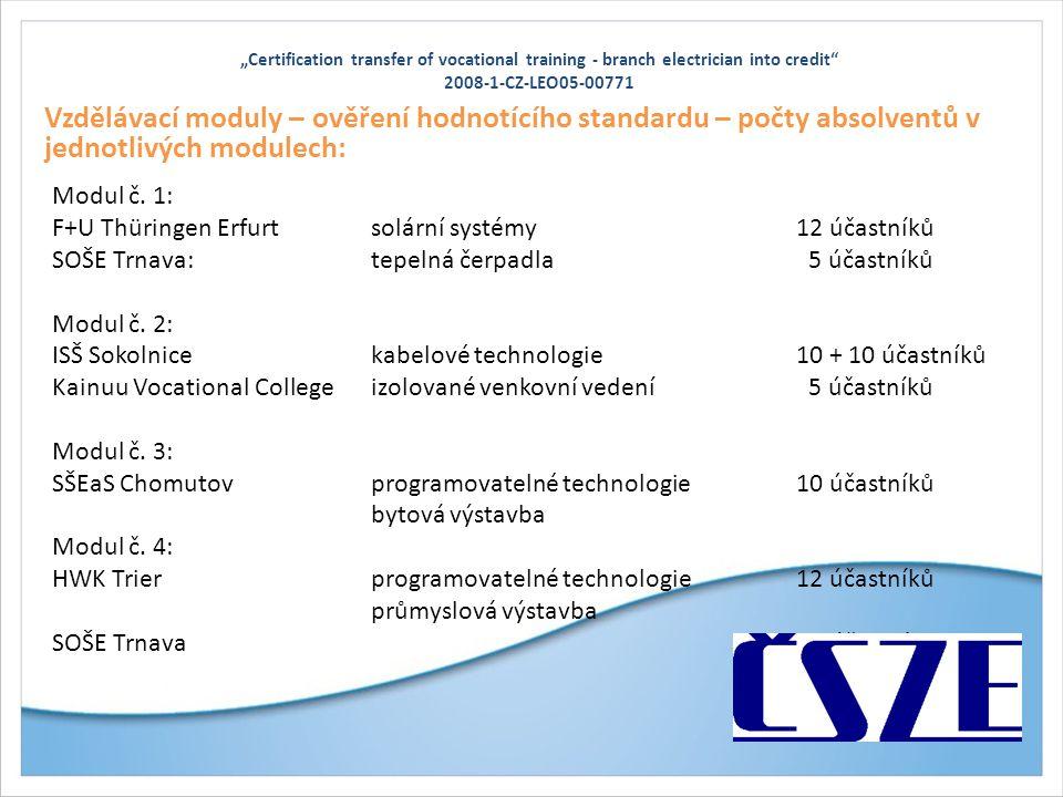 """""""Certification transfer of vocational training - branch electrician into credit 2008-1-CZ-LEO05-00771 Vzdělávací moduly – ověření hodnotícího standardu – počty absolventů v jednotlivých modulech: Modul č."""