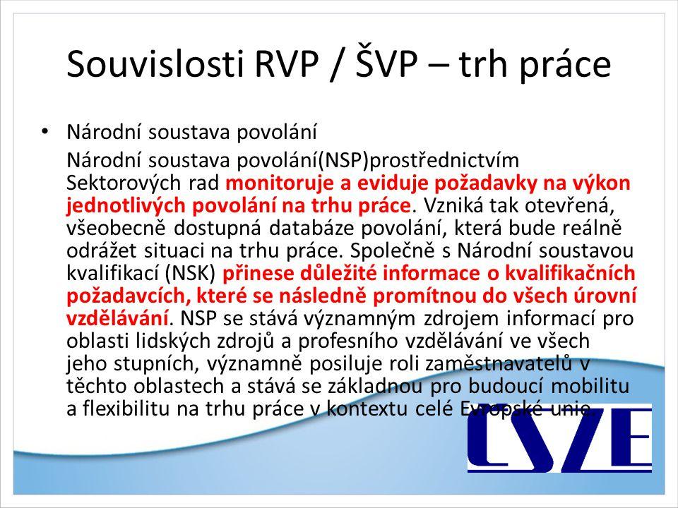 Souvislosti RVP / ŠVP – trh práce Národní soustava povolání Národní soustava povolání(NSP)prostřednictvím Sektorových rad monitoruje a eviduje požadav