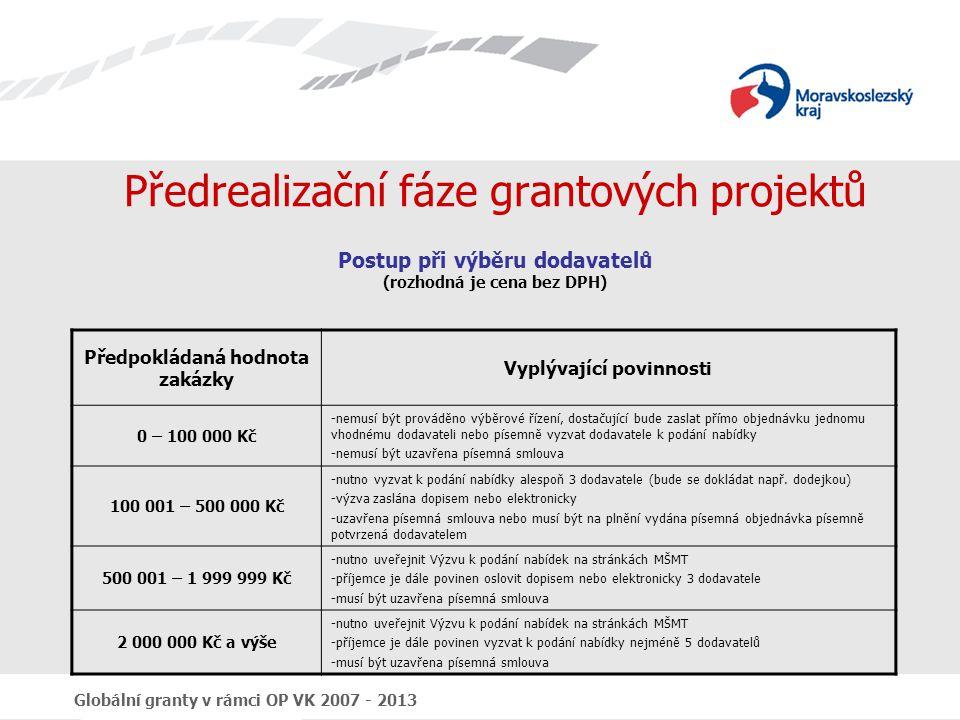 Globální granty v rámci OP VK 2007 - 2013 Předrealizační fáze grantových projektů Postup při výběru dodavatelů (rozhodná je cena bez DPH) Předpokládan