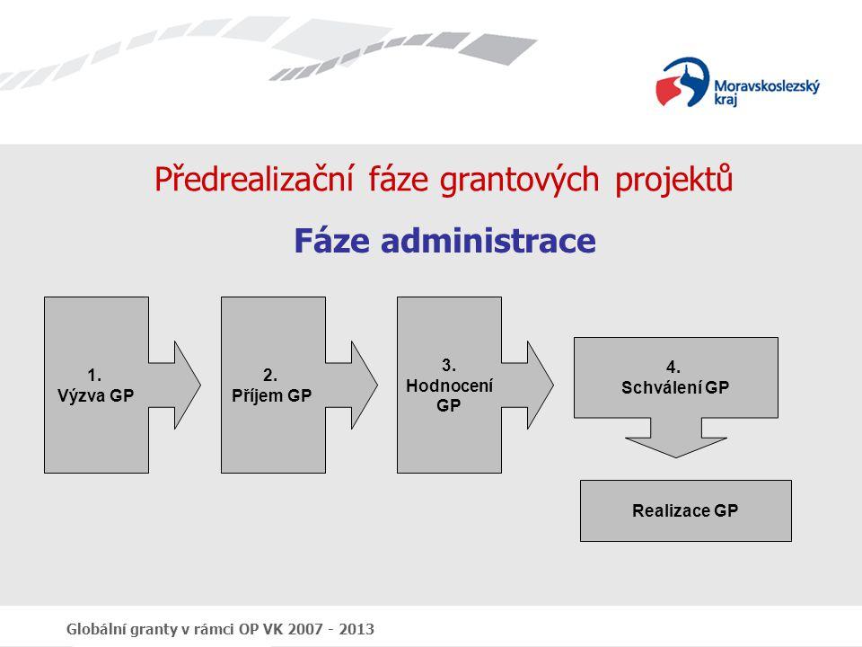 Globální granty v rámci OP VK 2007 - 2013 Předrealizační fáze grantových projektů Fáze administrace 1. Výzva GP 2. Příjem GP 3. Hodnocení GP 4. Schvál