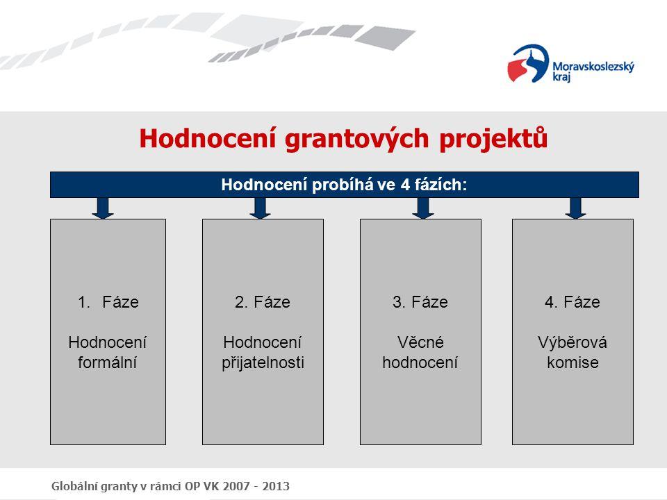 Globální granty v rámci OP VK 2007 - 2013 Hodnocení grantových projektů Hodnocení probíhá ve 4 fázích: 1.Fáze Hodnocení formální 2. Fáze Hodnocení při