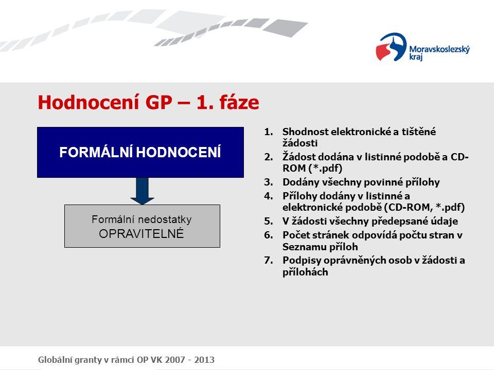 Globální granty v rámci OP VK 2007 - 2013 Hodnocení GP – 1. fáze 1.Shodnost elektronické a tištěné žádosti 2.Žádost dodána v listinné podobě a CD- ROM