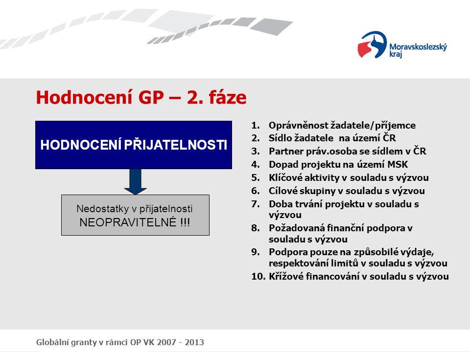 Globální granty v rámci OP VK 2007 - 2013 Hodnocení GP – 2. fáze 1.Oprávněnost žadatele/příjemce 2.Sídlo žadatele na území ČR 3.Partner práv.osoba se