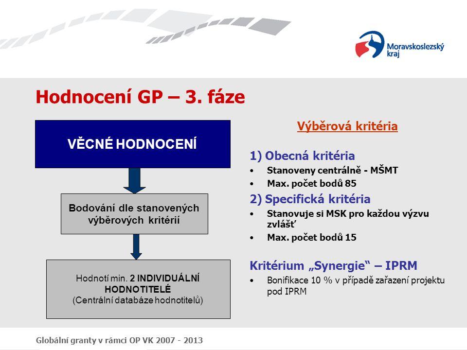 Globální granty v rámci OP VK 2007 - 2013 Hodnocení GP – 3. fáze Výběrová kritéria 1) Obecná kritéria Stanoveny centrálně - MŠMT Max. počet bodů 85 2)