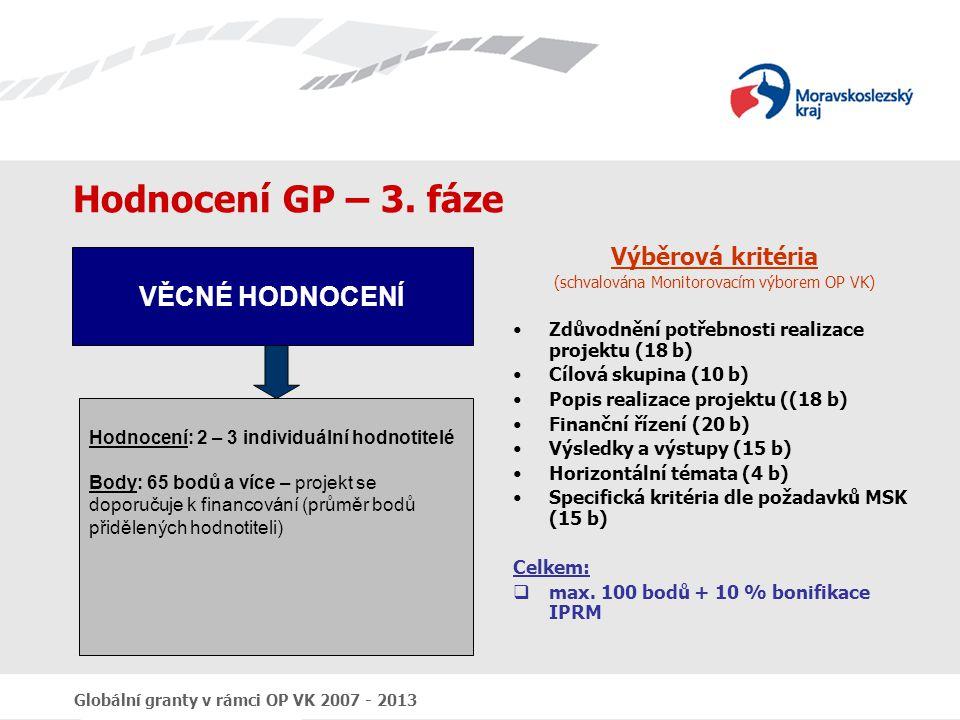 Globální granty v rámci OP VK 2007 - 2013 Hodnocení GP – 3. fáze Výběrová kritéria (schvalována Monitorovacím výborem OP VK) Zdůvodnění potřebnosti re