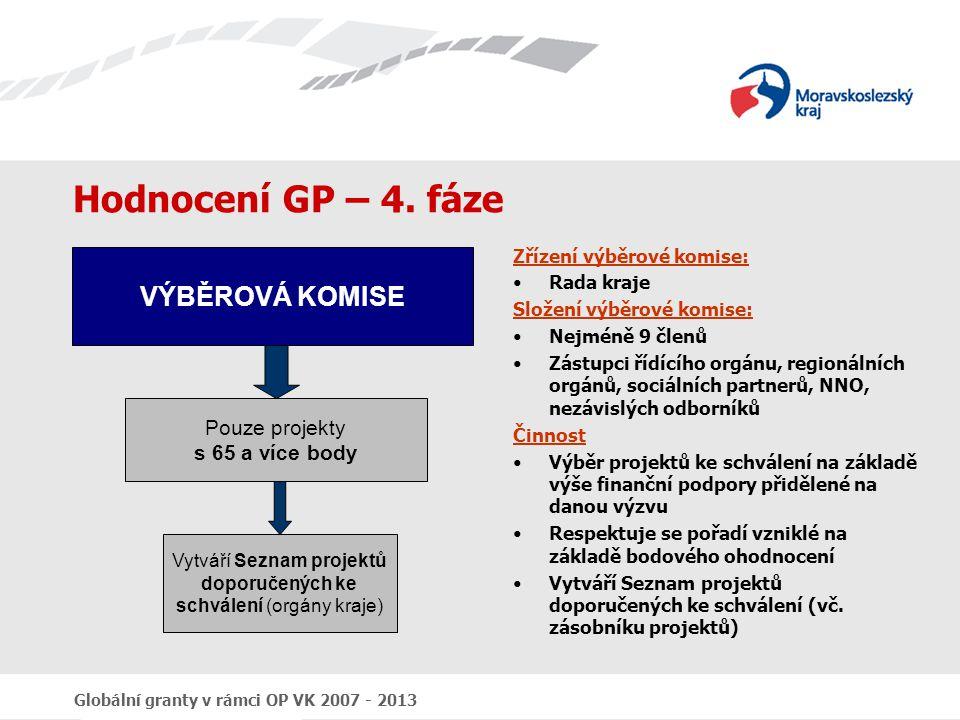 Globální granty v rámci OP VK 2007 - 2013 Hodnocení GP – 4. fáze Zřízení výběrové komise: Rada kraje Složení výběrové komise: Nejméně 9 členů Zástupci