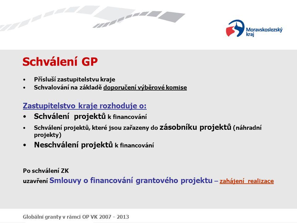 Globální granty v rámci OP VK 2007 - 2013 Schválení GP Přísluší zastupitelstvu kraje Schvalování na základě doporučení výběrové komise Zastupitelstvo