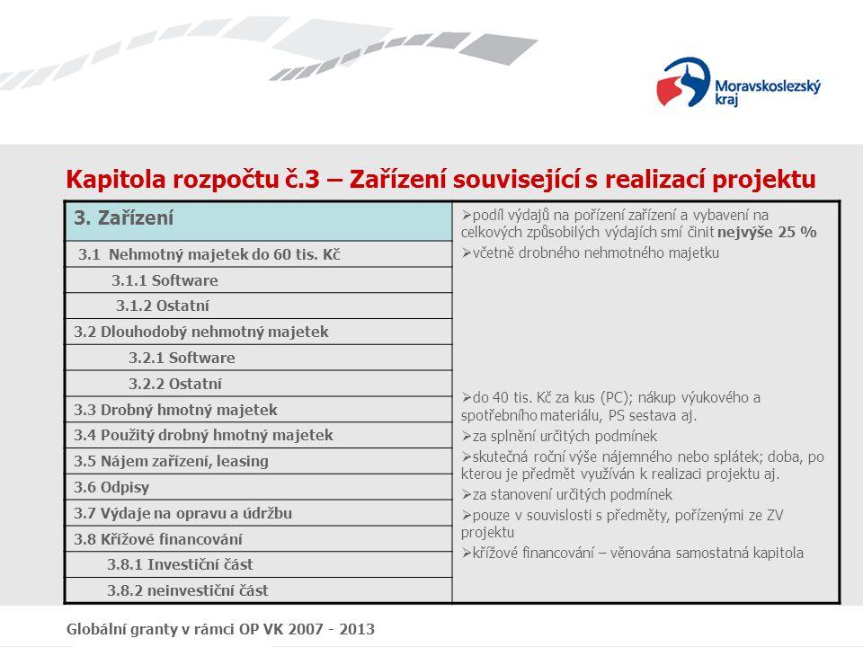 Globální granty v rámci OP VK 2007 - 2013 Kapitola rozpočtu č.3 – Zařízení související s realizací projektu 3. Zařízení  podíl výdajů na pořízení zař