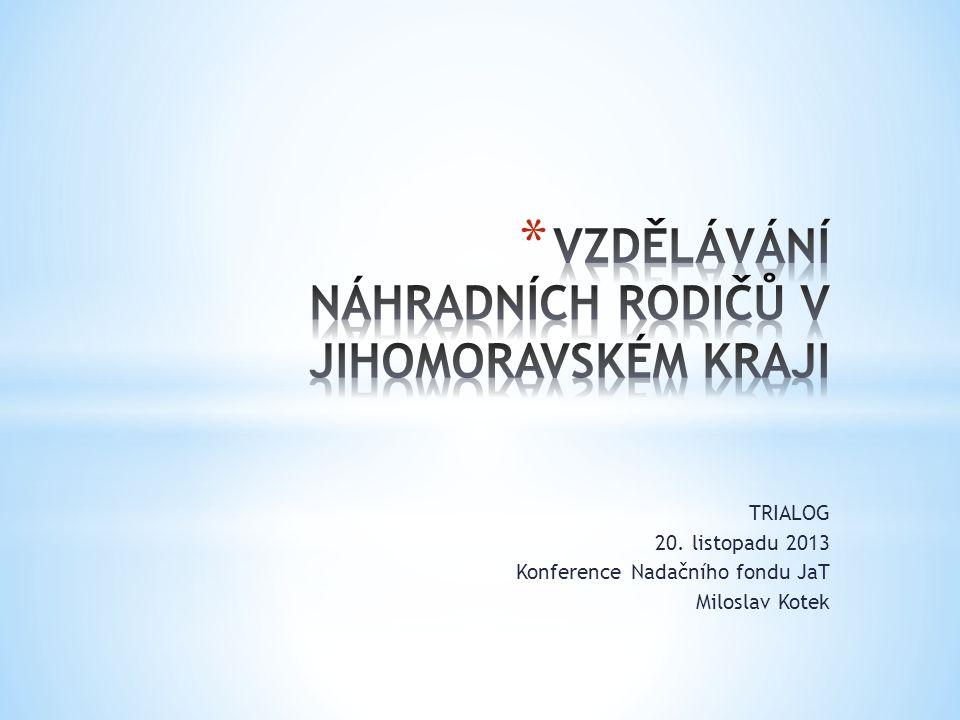 TRIALOG 20. listopadu 2013 Konference Nadačního fondu JaT Miloslav Kotek