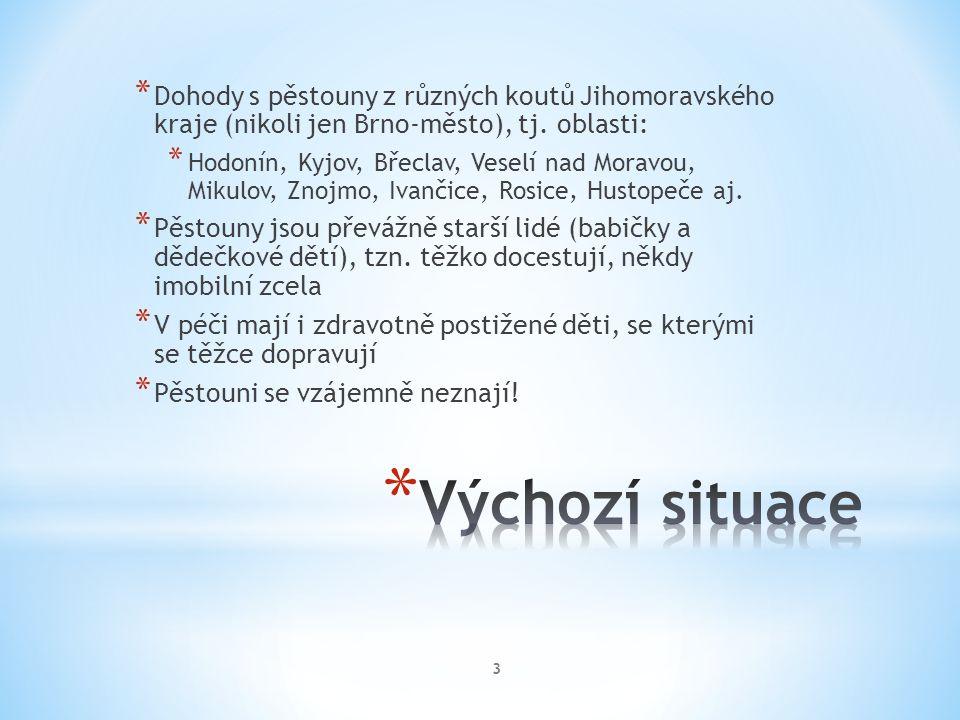 * Dohody s pěstouny z různých koutů Jihomoravského kraje (nikoli jen Brno-město), tj. oblasti: * Hodonín, Kyjov, Břeclav, Veselí nad Moravou, Mikulov,