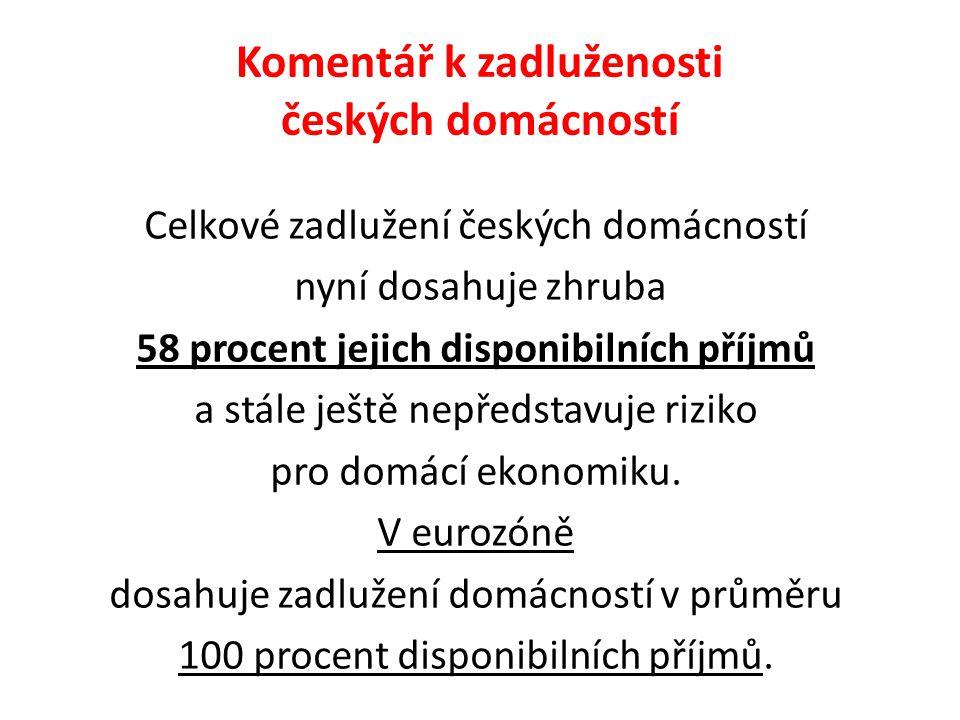 Komentář k zadluženosti českých domácností Celkové zadlužení českých domácností nyní dosahuje zhruba 58 procent jejich disponibilních příjmů a stále j
