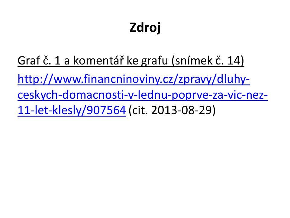 Zdroj Graf č. 1 a komentář ke grafu (snímek č. 14) http://www.financninoviny.cz/zpravy/dluhy- ceskych-domacnosti-v-lednu-poprve-za-vic-nez- 11-let-kle